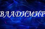 Значение имени владимир (вова), его происхождение, характер и судьба человека, формы обращения, совместимость и прочее